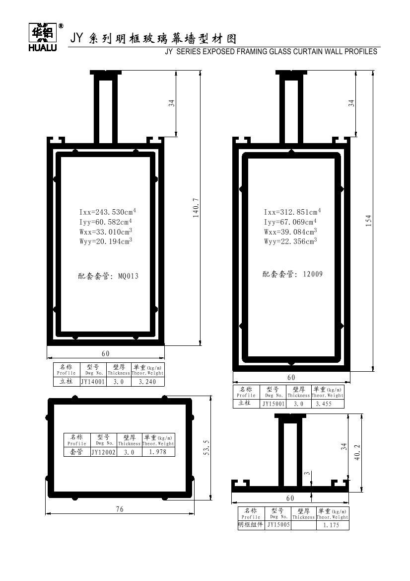 JY系列明框幕墙图集