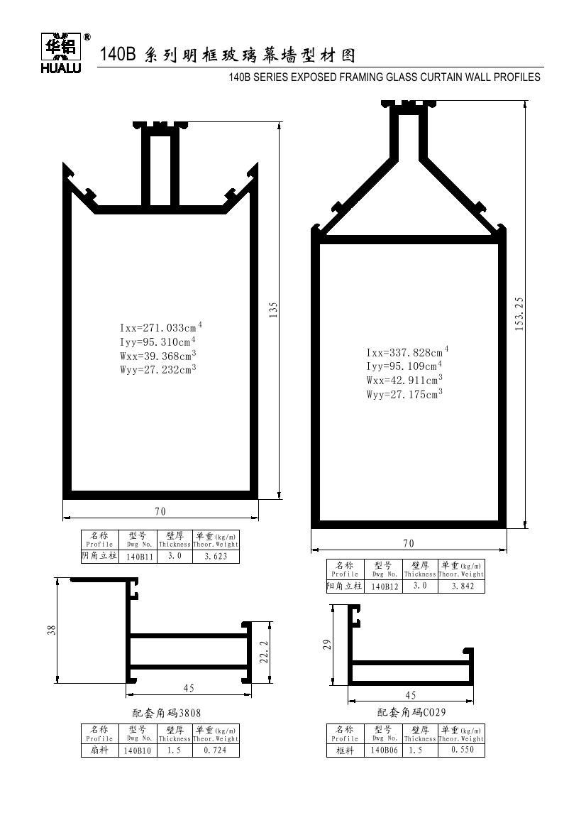 140B系列明框幕墙图集